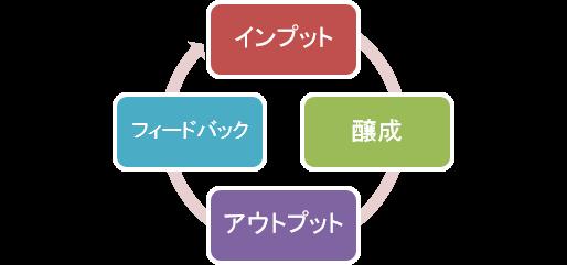 hirakawa02