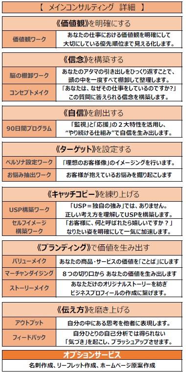 コンサル詳細1